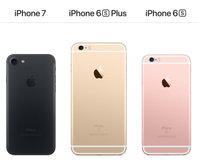 Apple iPhone 6s, 6s Plus & 7 - CPO (Certified Pre-Owned)